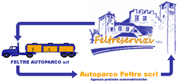 Feltre Autoparco Group